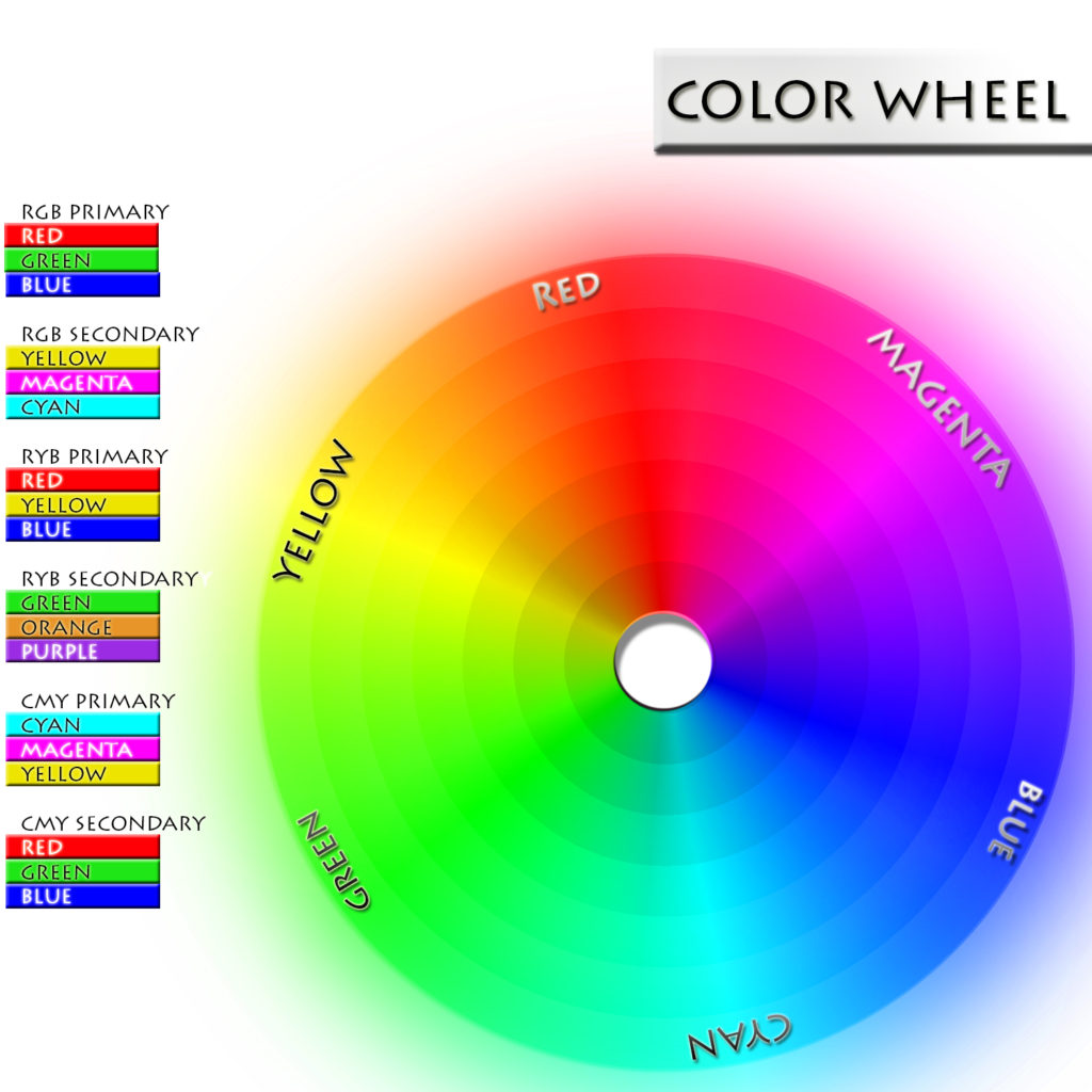 RGB Color Wheel, Primary & Secondary