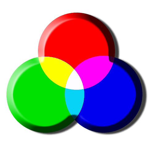 RGB Primary & Secondary Colors
