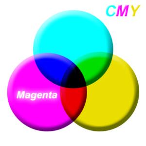 CMY Color Magenta