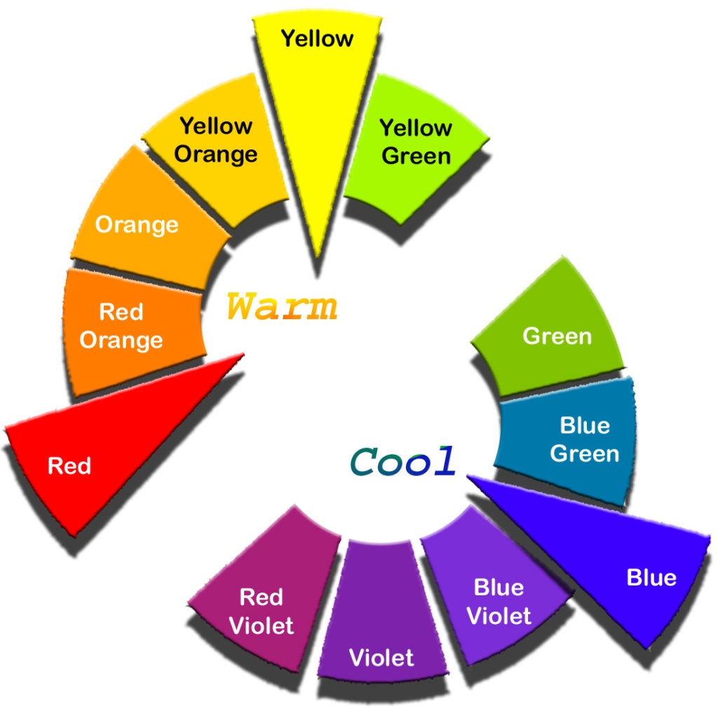 Warm & Cool Colors, Primary, Secondary & Tertiary