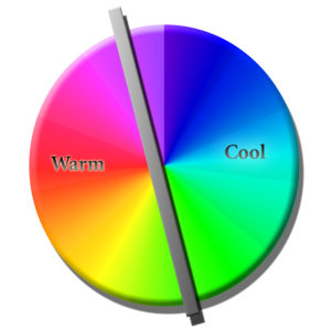 Warm & Cool Colors, Color Wheel